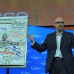Albrecht Kresse als visueller Zusammenfasser auf dem Swiss Economic Forum 2012