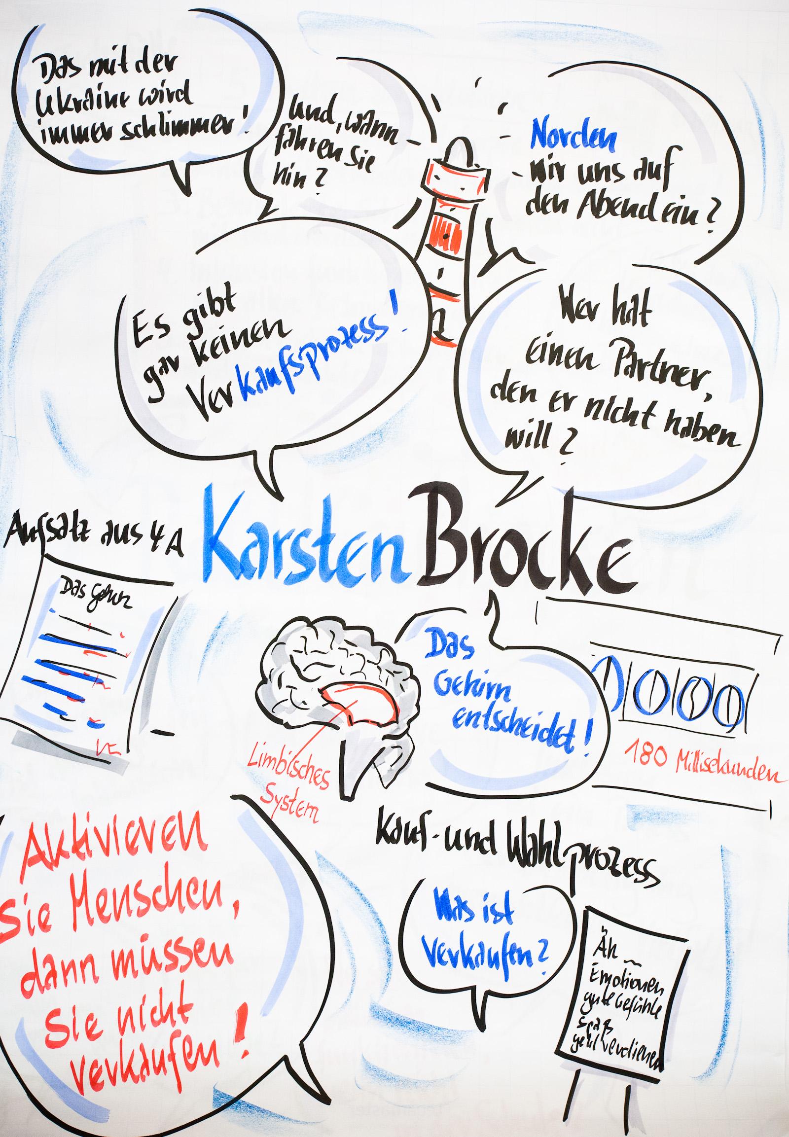 Zusammenfassung der 1. Berliner Rednernacht
