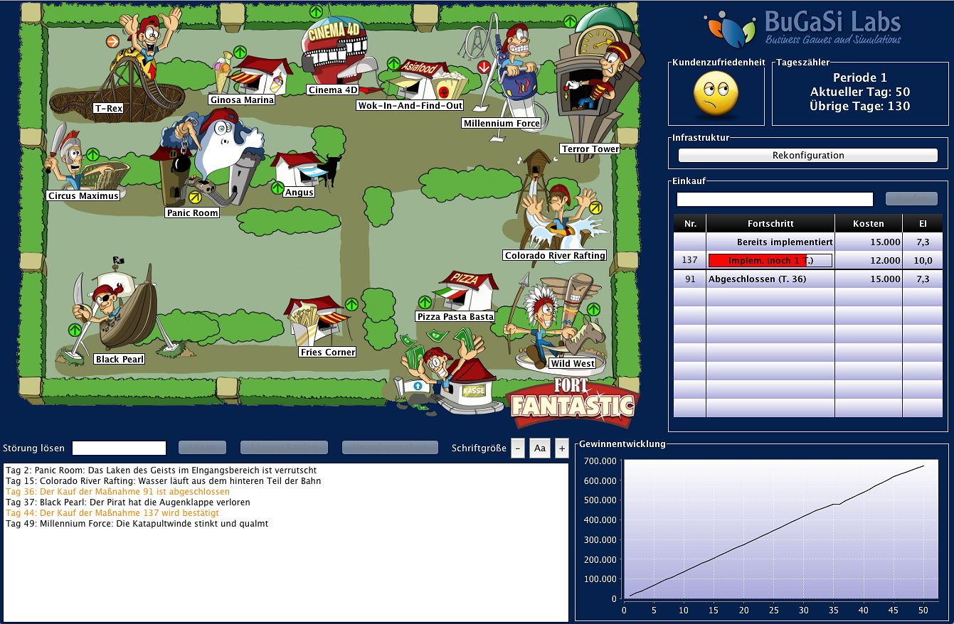 Kostenfreies Webinar: Game Based Learning mit der Business-Simulation Fort Fantastic