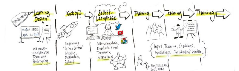 webinar-agile-learning