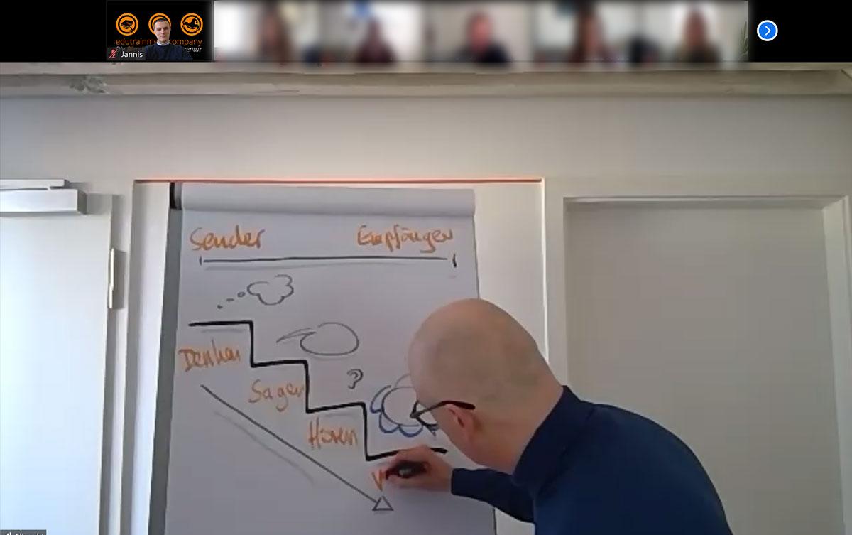 Live-Online-Training